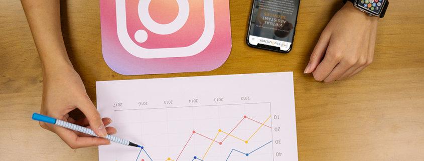 instagram logo and a chart key to understanding instagram's algorithm